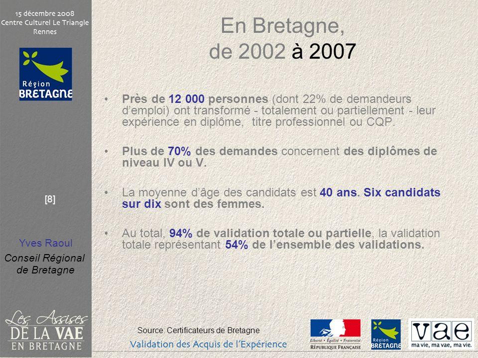 Yves Raoul Conseil Régional de Bretagne [8] En Bretagne, de 2002 à 2007 Près de 12 000 personnes (dont 22% de demandeurs demploi) ont transformé - tot