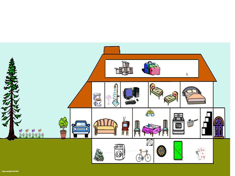 Le garage Le jardin La salle de bain La chambre La cuisine Le salon Le grenier Au deuxième étage