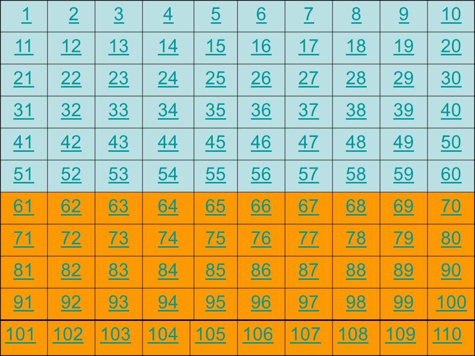 71.) Les horaires du travail / du collège.