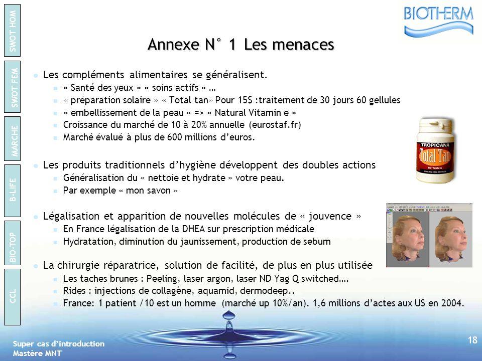 Super cas dintroduction Mastère MNT SWOT HOM SWOT FEM B-LIFE BIO-TOP CCL MARCHE 17 Questions? Merci de votre attention Alexandre SHETTLE: alexandre.sh