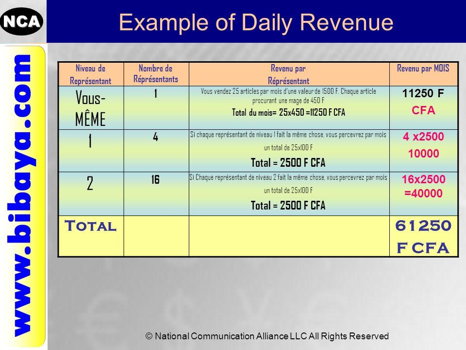 NCA © National Communication Alliance LLC All Rights Reserved Example of Daily Revenue Niveau de Représentant Nombre de Réprésentants Revenu par Répré
