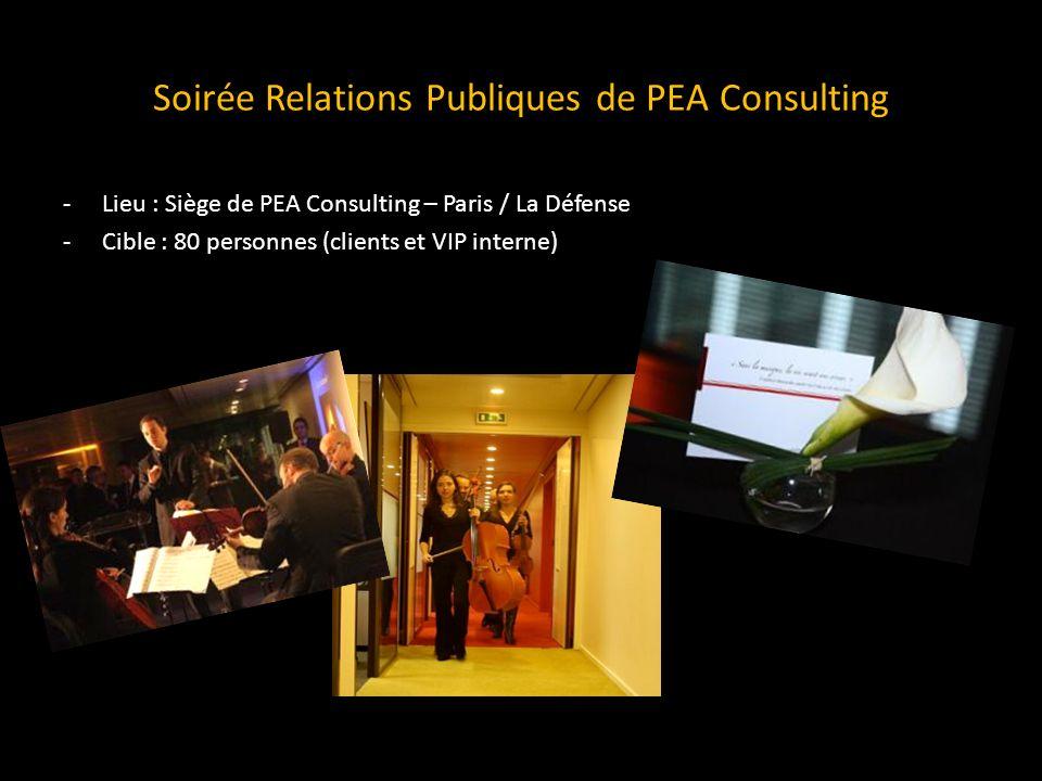 Soirée Relations Publiques de PEA Consulting -Lieu : Siège de PEA Consulting – Paris / La Défense -Cible : 80 personnes (clients et VIP interne)