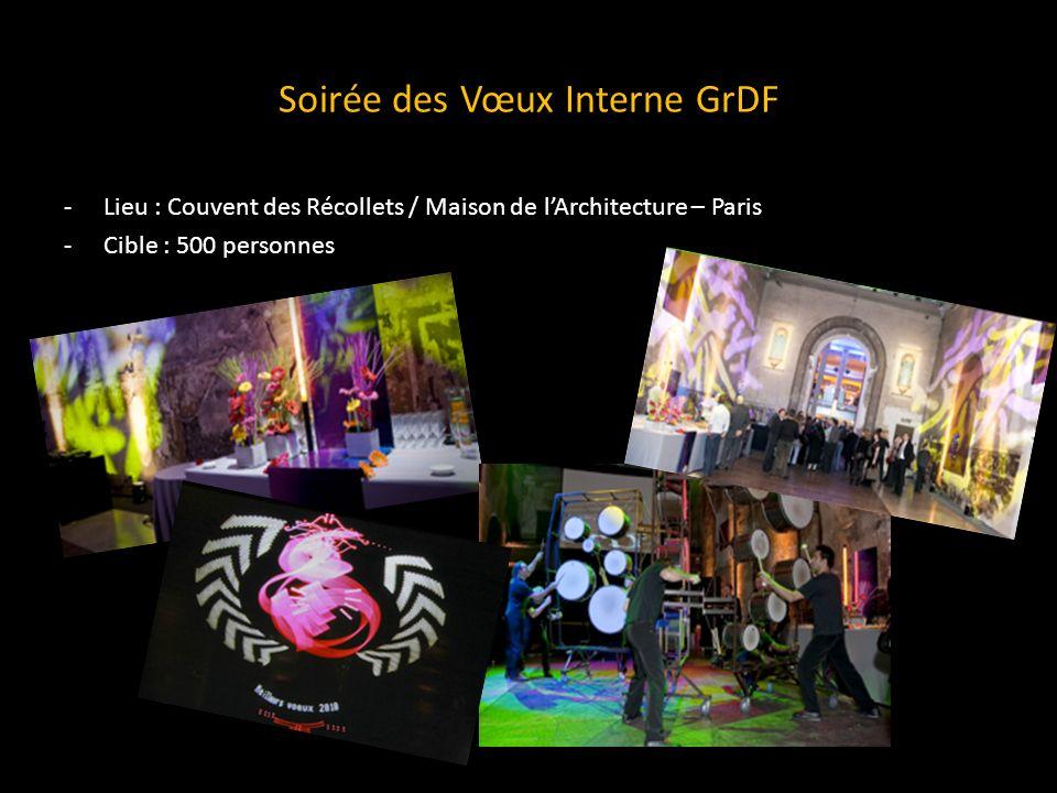 Soirée des Vœux Interne GrDF -Lieu : Couvent des Récollets / Maison de lArchitecture – Paris -Cible : 500 personnes