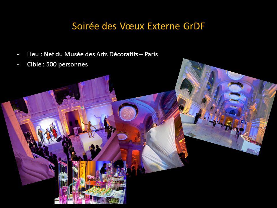 Soirée des Vœux Externe GrDF -Lieu : Nef du Musée des Arts Décoratifs – Paris -Cible : 500 personnes