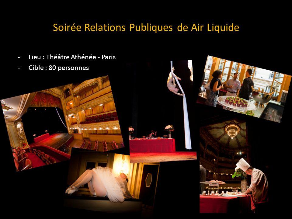 Soirée Relations Publiques de Air Liquide -Lieu : Théâtre Athénée - Paris -Cible : 80 personnes