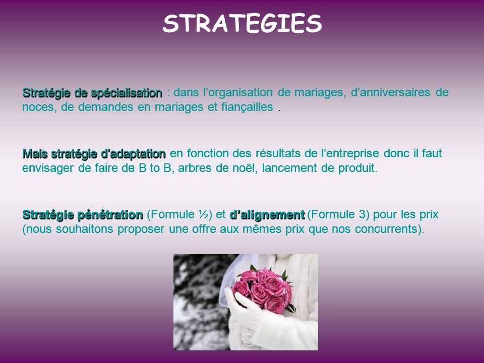 STRATEGIES Stratégie de spécialisation Stratégie de spécialisation : dans lorganisation de mariages, danniversaires de noces, de demandes en mariages