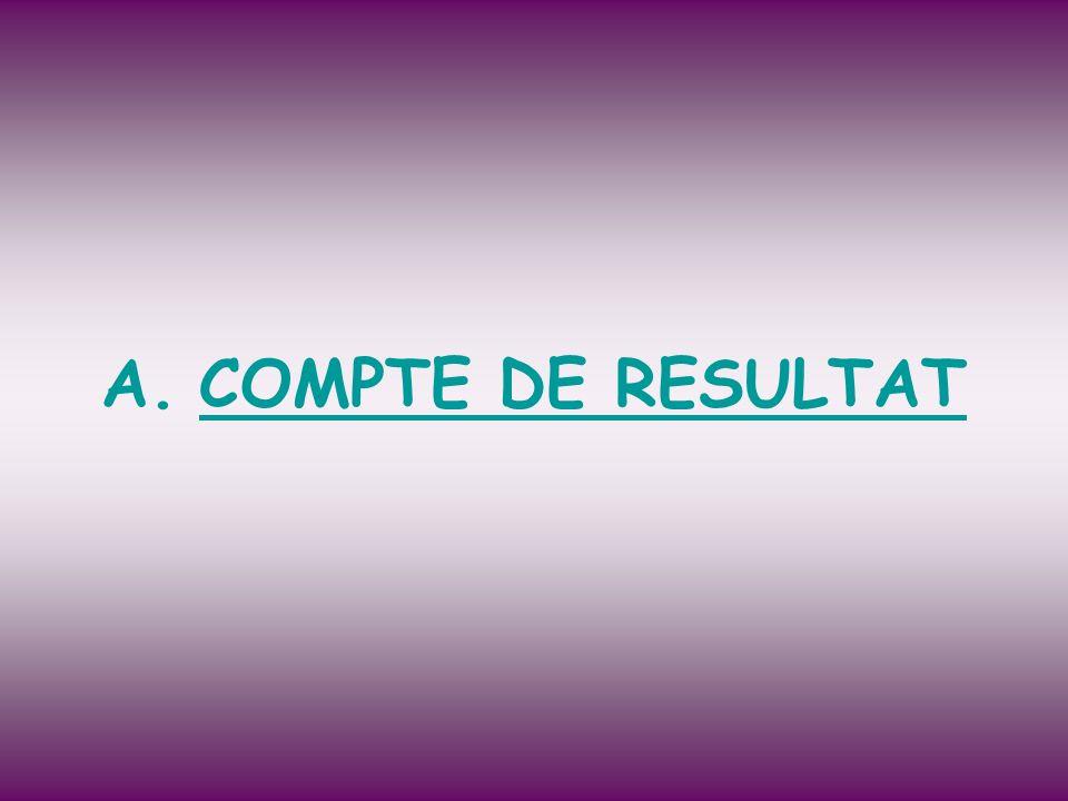A.COMPTE DE RESULTAT