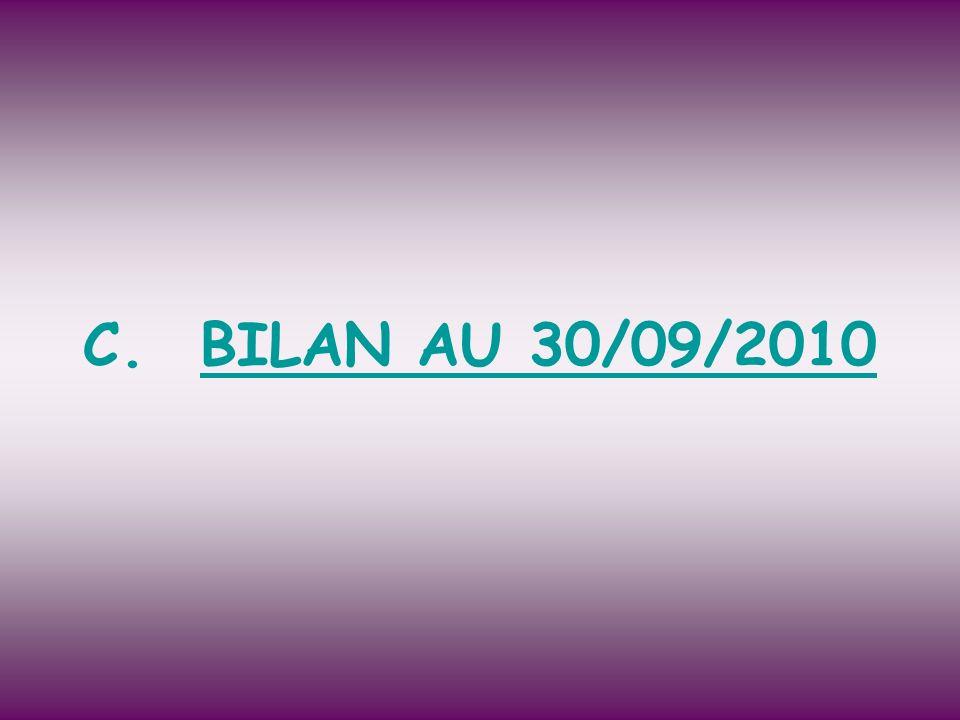 C.BILAN AU 30/09/2010