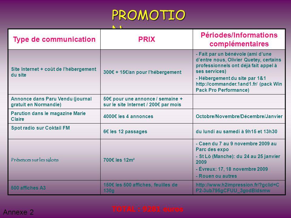PROMOTIO N Type de communicationPRIX Périodes/Informations complémentaires Site Internet + coût de lhébergement du site 300 + 15/an pour lhébergement