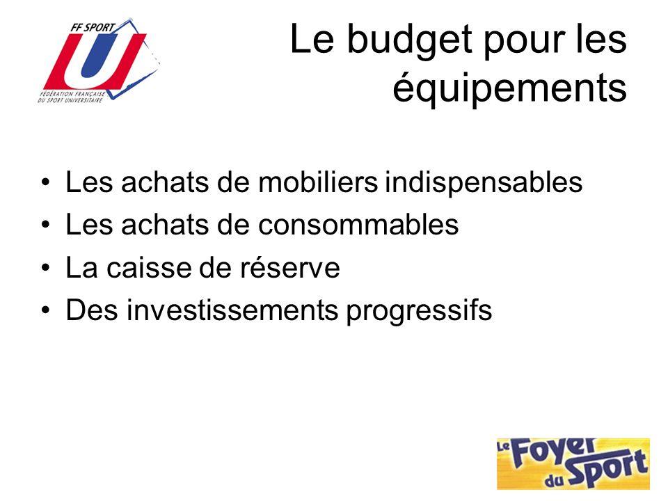 Le budget pour les équipements Les achats de mobiliers indispensables Les achats de consommables La caisse de réserve Des investissements progressifs