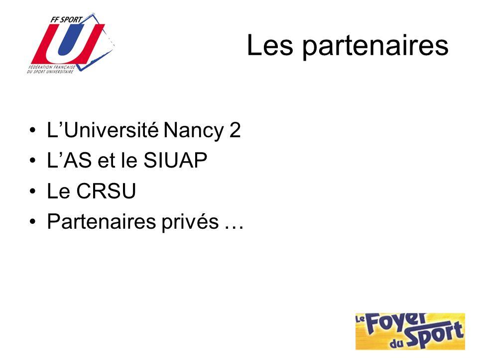Les partenaires LUniversité Nancy 2 LAS et le SIUAP Le CRSU Partenaires privés …