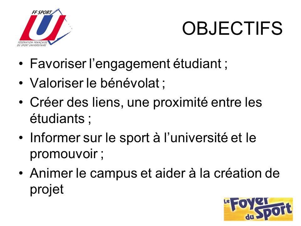 OBJECTIFS Favoriser lengagement étudiant ; Valoriser le bénévolat ; Créer des liens, une proximité entre les étudiants ; Informer sur le sport à luniv
