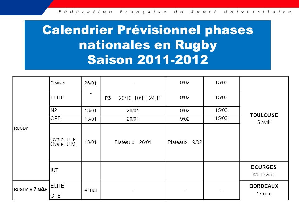 Calendrier Prévisionnel phases nationales en Rugby Saison 2011-2012 RUGBY F ÉMININ 26/01 -9/0215/03 TOULOUSE 5 avril ELITE - P3 20/10, 10/11, 24,11 9/