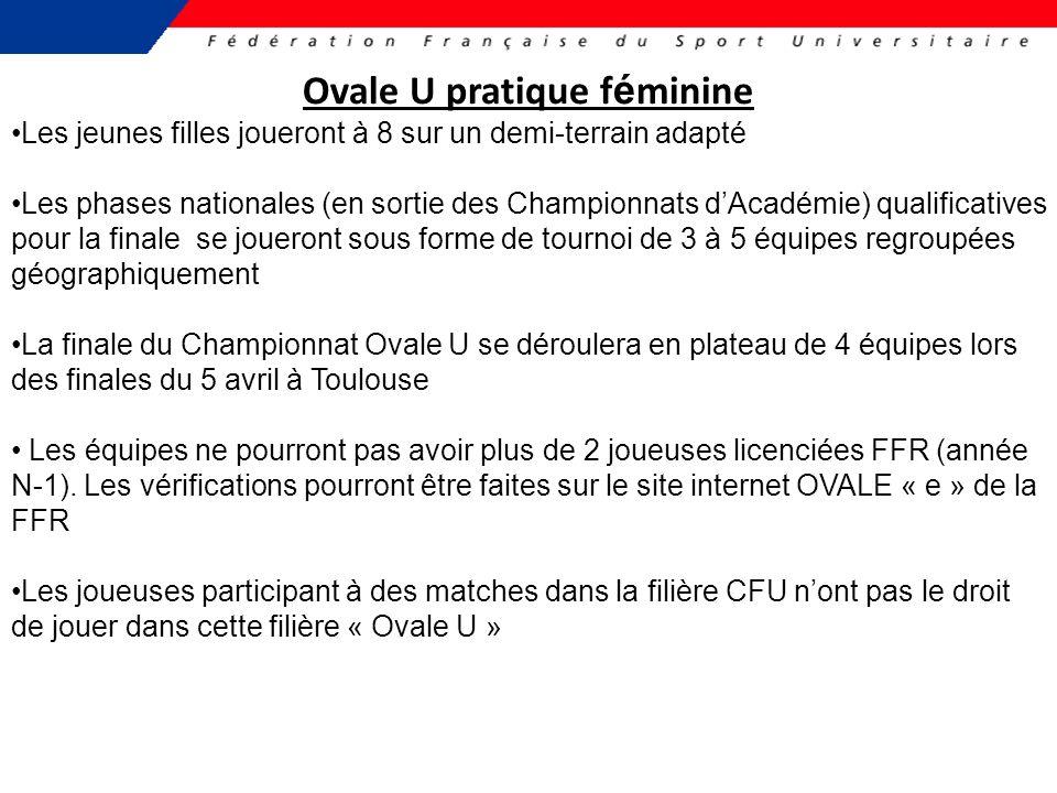 Ovale U pratique f é minine Les jeunes filles joueront à 8 sur un demi-terrain adapté Les phases nationales (en sortie des Championnats dAcadémie) qua
