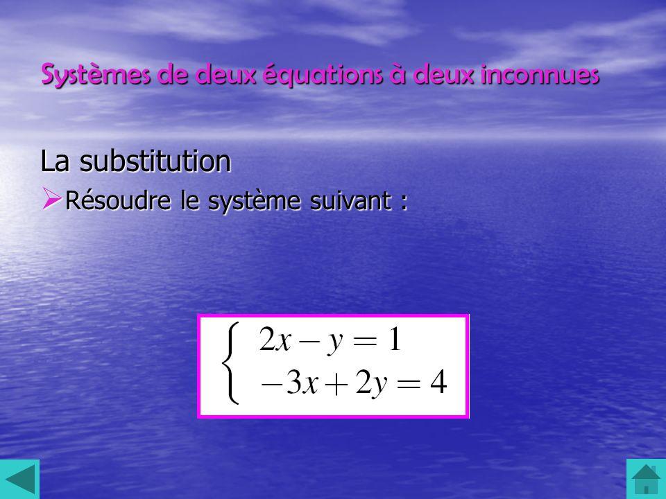 Systèmes de deux équations à deux inconnues La substitution Résoudre le système suivant : Résoudre le système suivant :