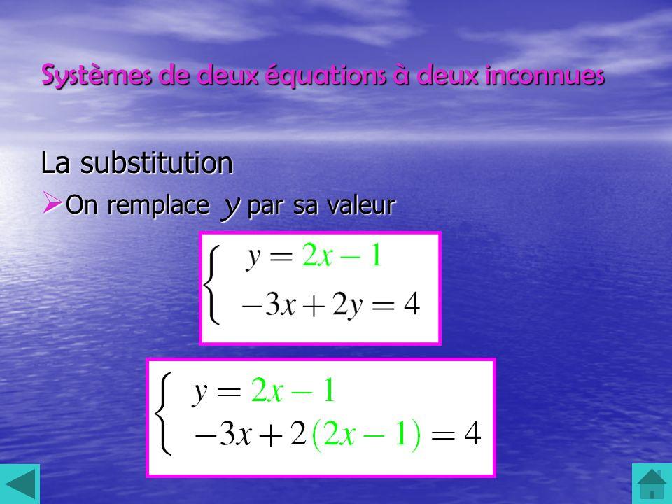 Systèmes de deux équations à deux inconnues La substitution On remplace y par sa valeur On remplace y par sa valeur