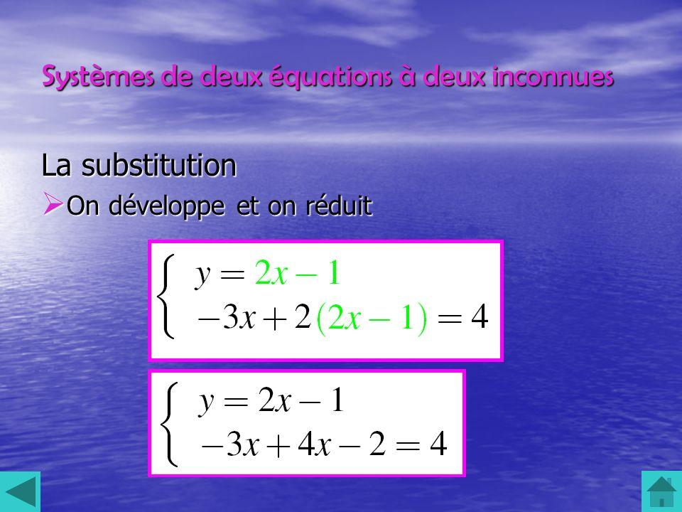 Systèmes de deux équations à deux inconnues La substitution On développe et on réduit On développe et on réduit