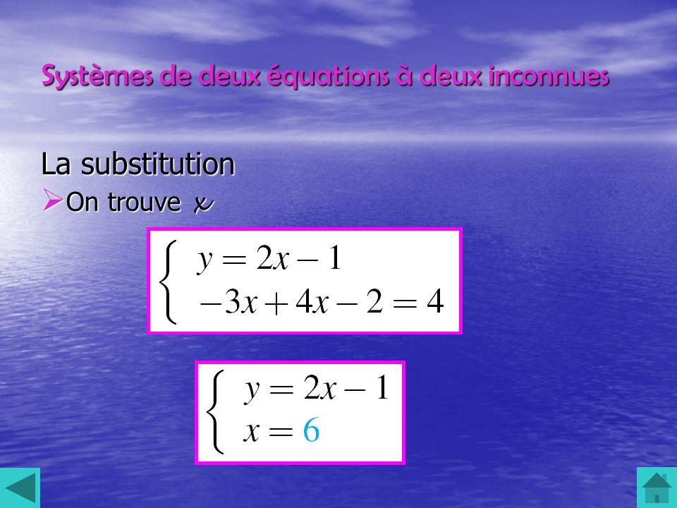 Systèmes de deux équations à deux inconnues La substitution On trouve x On trouve x