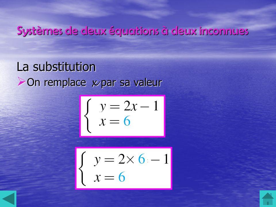 Systèmes de deux équations à deux inconnues La substitution On remplace x par sa valeur On remplace x par sa valeur