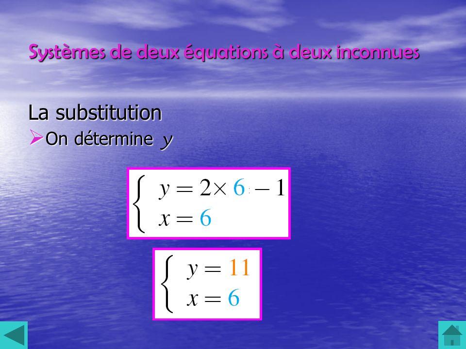 Systèmes de deux équations à deux inconnues La substitution La solution est le couple (6 ; 11 ) La solution est le couple (6 ; 11 )