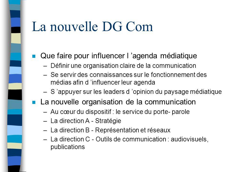 La nouvelle DG Com n Que faire pour influencer l agenda médiatique –Définir une organisation claire de la communication –Se servir des connaissances s