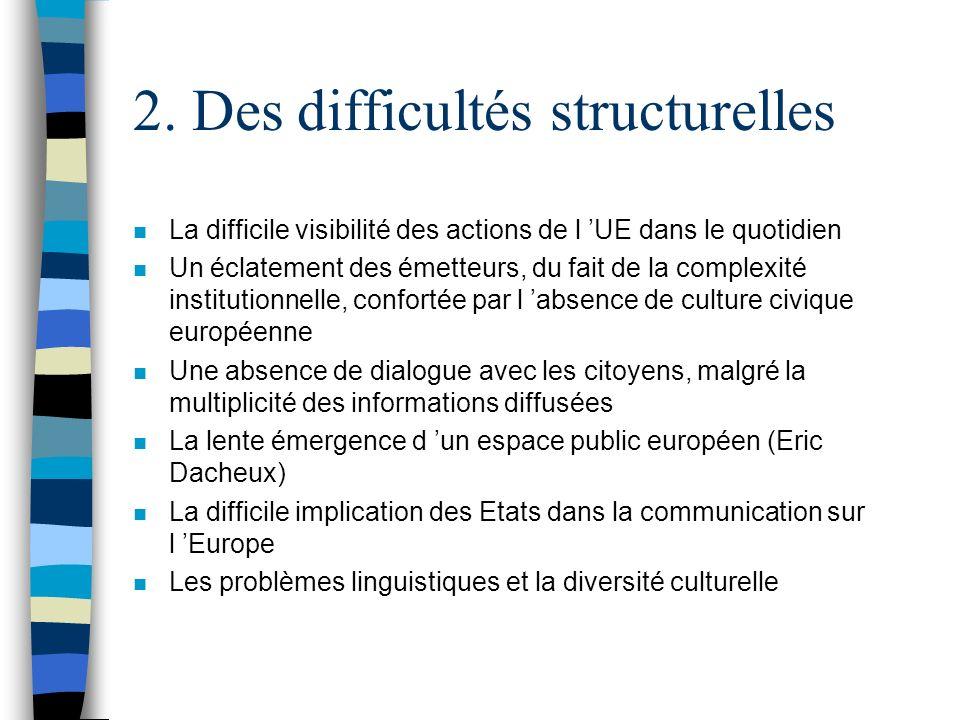 2. Des difficultés structurelles n La difficile visibilité des actions de l UE dans le quotidien n Un éclatement des émetteurs, du fait de la complexi