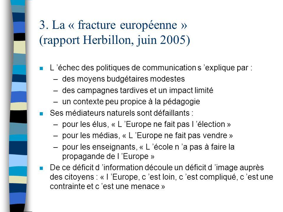 3. La « fracture européenne » (rapport Herbillon, juin 2005) n L échec des politiques de communication s explique par : –des moyens budgétaires modest