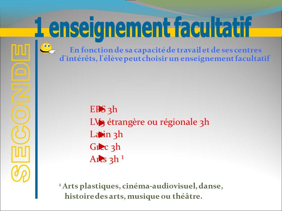 EPS 3h LV3 étrangère ou régionale 3h Latin 3h Grec 3h Arts 3h ¹ En fonction de sa capacité de travail et de ses centres d'intérêts, l'élève peut chois