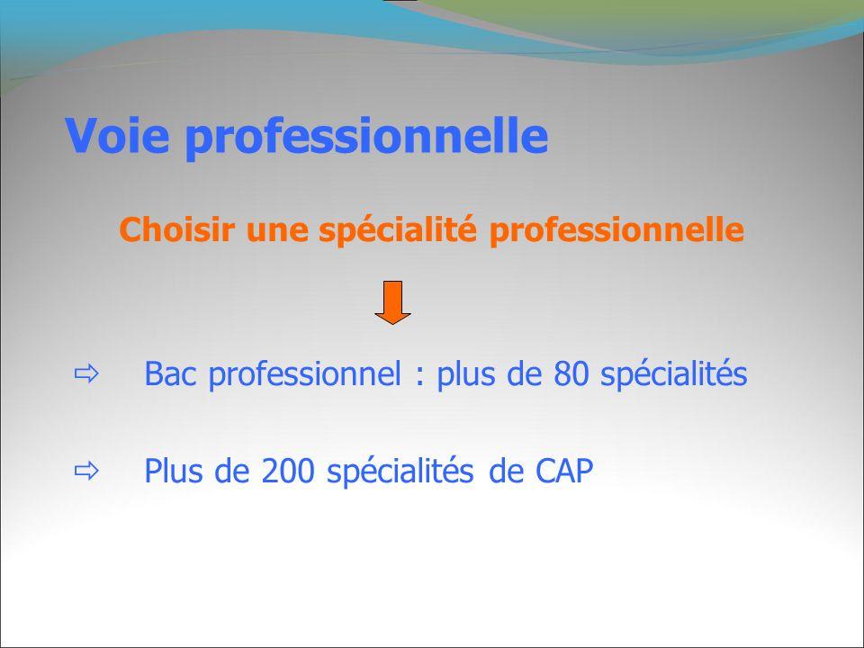 Voie professionnelle Choisir une spécialité professionnelle Bac professionnel : plus de 80 spécialités Plus de 200 spécialités de CAP