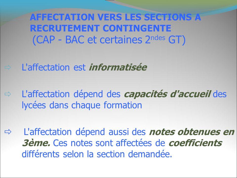 AFFECTATION VERS LES SECTIONS A RECRUTEMENT CONTINGENTE (CAP - BAC et certaines 2 ndes GT) L'affectation est informatisée L'affectation dépend des cap