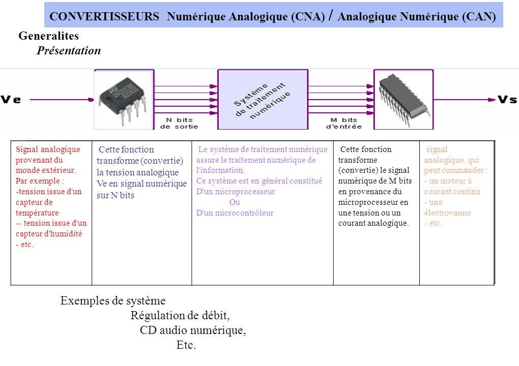 Generalites Présentation Exemples de système Régulation de débit, CD audio numérique, Etc.
