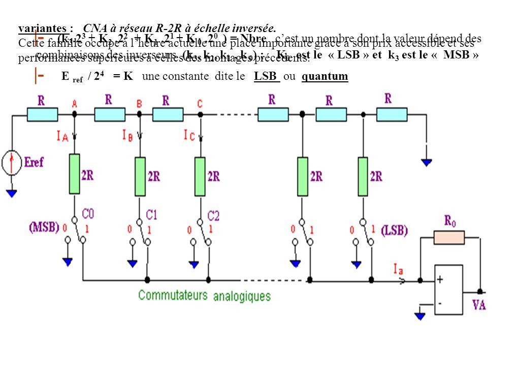 |- (k 3.2 3 + K 2.2 2 + K 1.2 1 + K 0.2 0 ) = Nbre cest un nombre dont la valeur dépend des combinaisons des inverseurs (k 3, k 2, k 1, k 0 ) ; K 0 est le « LSB » et k 3 est le « MSB » |- E ref / 2 4 = K une constante dite le LSB ou quantum En général pour n bit Vs = K N avec K = E ref / 2 n et N = ( K 0.2 0 + K 1.2 1 + K 2.2 2 ……..
