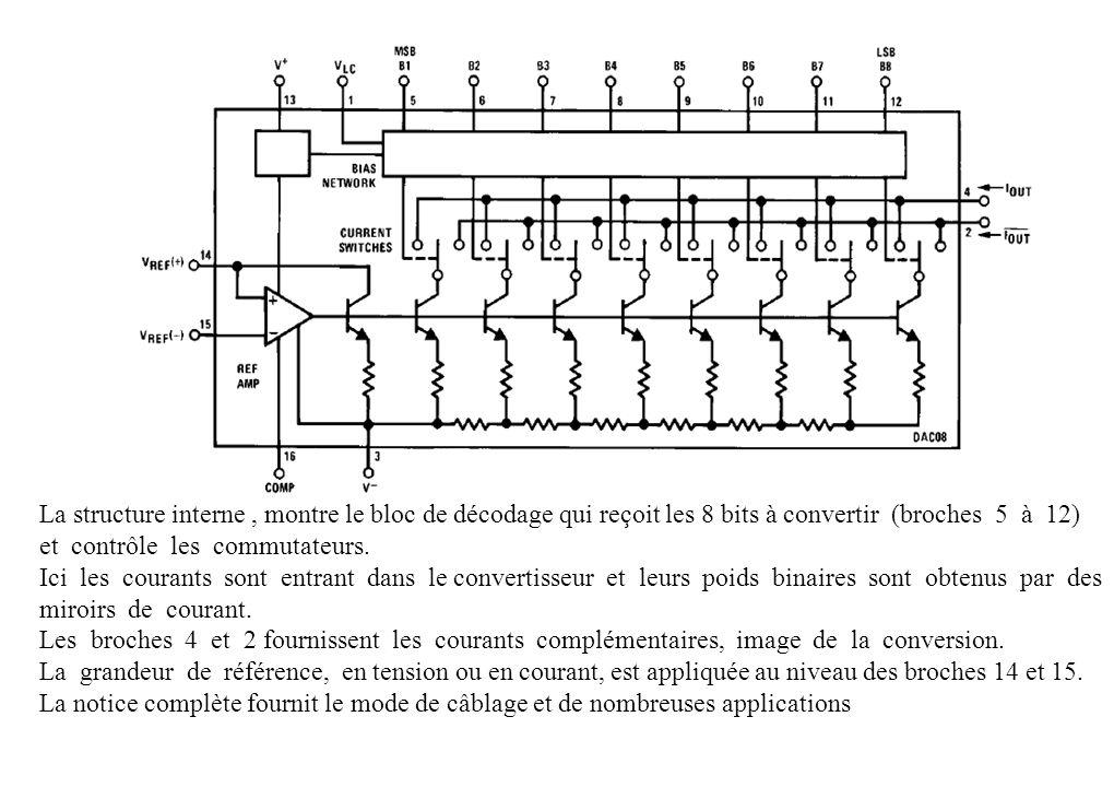 La structure interne, montre le bloc de décodage qui reçoit les 8 bits à convertir (broches 5 à 12) et contrôle les commutateurs.