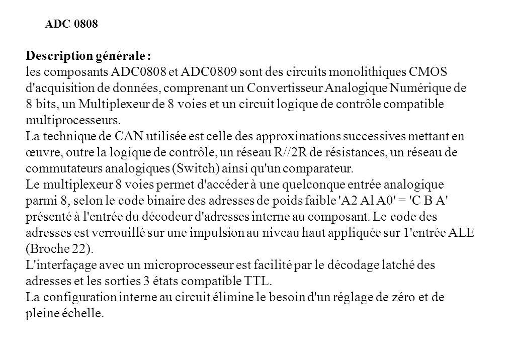 ADC 0808 Description générale : les composants ADC0808 et ADC0809 sont des circuits monolithiques CMOS d acquisition de données, comprenant un Convertisseur Analogique Numérique de 8 bits, un Multiplexeur de 8 voies et un circuit logique de contrôle compatible multiprocesseurs.