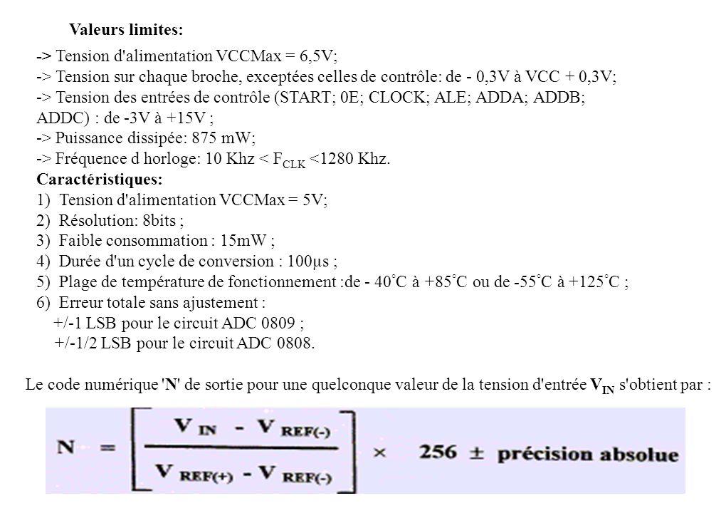 Valeurs limites: -> Tension d alimentation VCCMax = 6,5V; -> Tension sur chaque broche, exceptées celles de contrôle: de - 0,3V à VCC + 0,3V; -> Tension des entrées de contrôle (START; 0E; CLOCK; ALE; ADDA; ADDB; ADDC) : de -3V à +15V ; -> Puissance dissipée: 875 mW; -> Fréquence d horloge: 10 Khz < F CLK <1280 Khz.