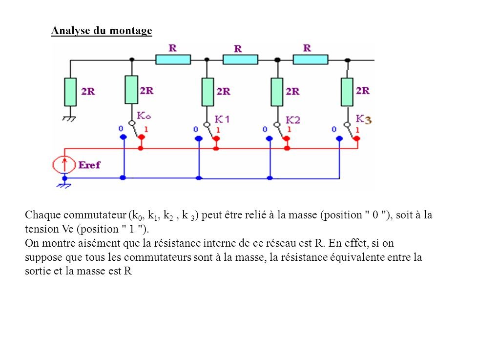 Chaque commutateur (k 0, k 1, k 2, k 3 ) peut être relié à la masse (position 0 ), soit à la tension Ve (position 1 ).