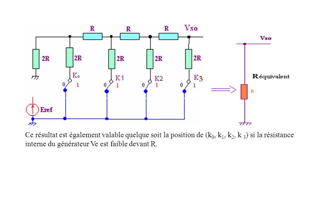 Si le commutateur k1 est seul en position 1 le schéma du réseau peut être simplifié : La relation entre Vso et Vref est :