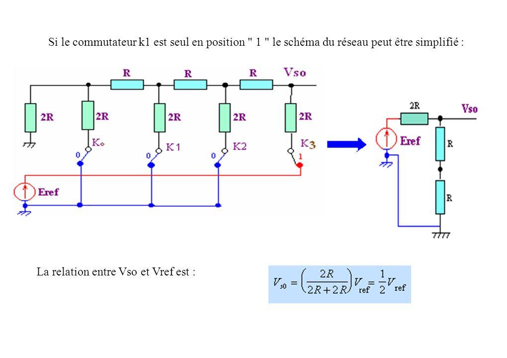 Si le commutateur k2 est seul en position 1 le schéma du réseau peut être simplifié VA =Eref Req / Req + 2 R avec Req = 6 R /5 donc VA = 3 Eref / 8 Alors Vs 0 = 2 VA / 3 doù Vs 0 = Eref / 4 Vs 0 = Eref / 2 2