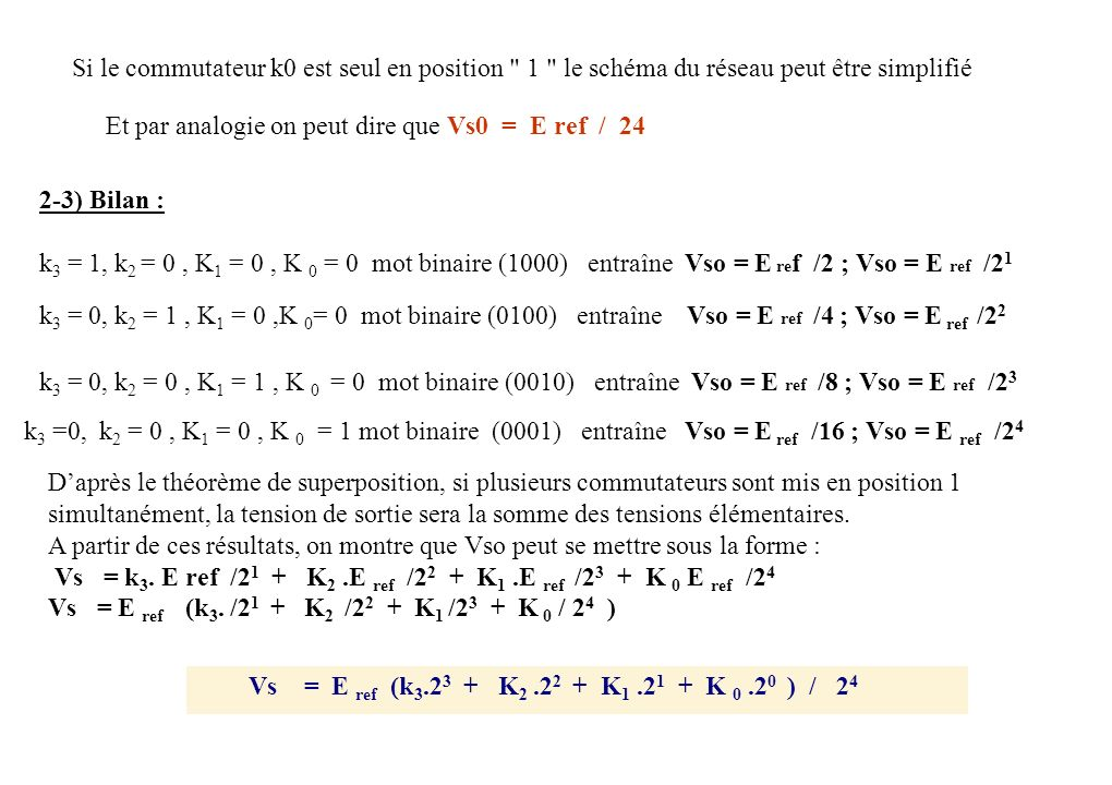 Synoptique du composant ADC 0808: