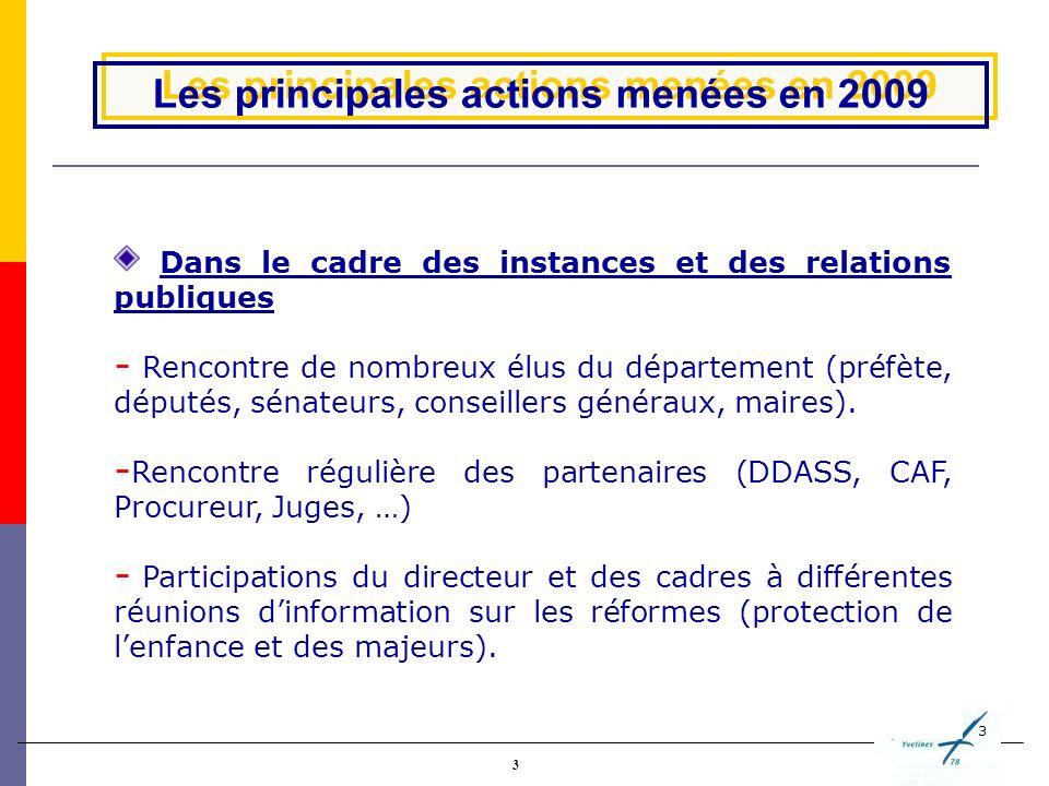 3 3 Les principales actions menées en 2009 Dans le cadre des instances et des relations publiques - Rencontre de nombreux élus du département (préfète