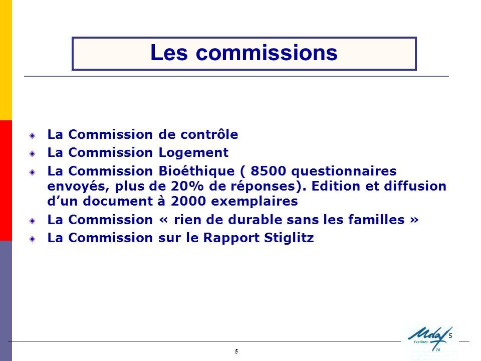5 5 Les commissions La Commission de contrôle La Commission Logement La Commission Bioéthique ( 8500 questionnaires envoyés, plus de 20% de réponses).