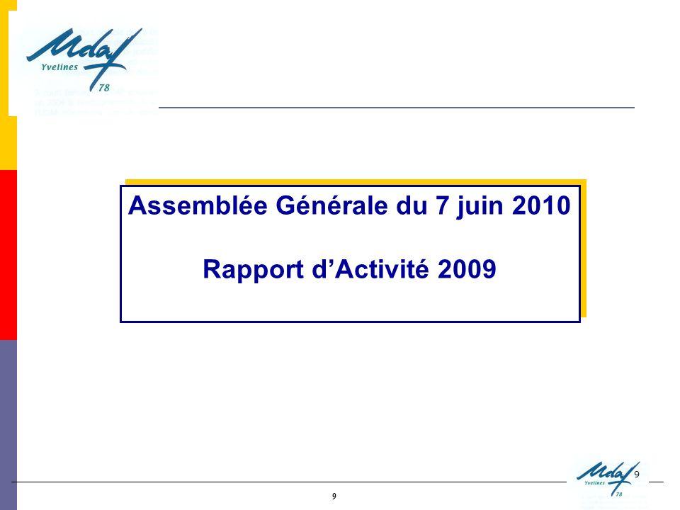 9 9 Assemblée Générale du 7 juin 2010 Rapport dActivité 2009 Assemblée Générale du 7 juin 2010 Rapport dActivité 2009