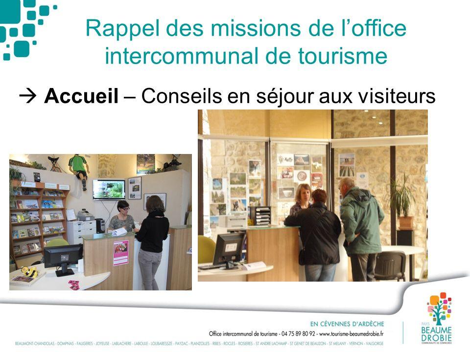 Rappel des missions de loffice intercommunal de tourisme Accueil – Conseils en séjour aux visiteurs