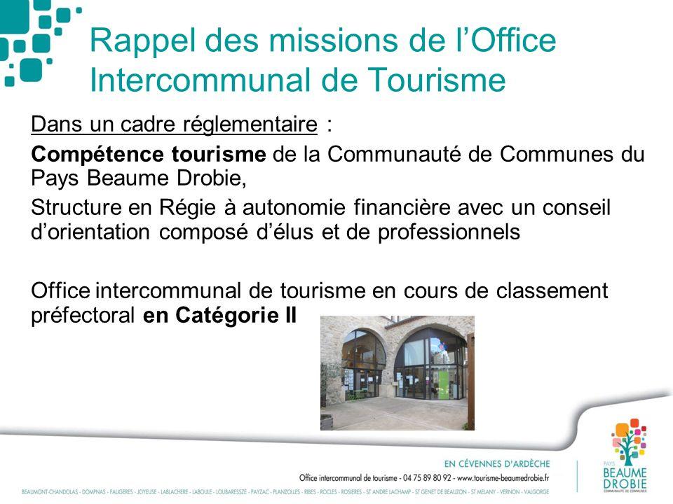 Rappel des missions de lOffice Intercommunal de Tourisme Dans un cadre réglementaire : Compétence tourisme de la Communauté de Communes du Pays Beaume