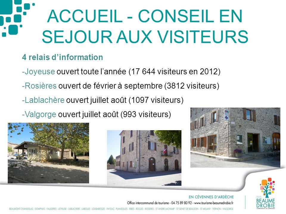 ACCUEIL - CONSEIL EN SEJOUR AUX VISITEURS 4 relais dinformation -Joyeuse ouvert toute lannée (17 644 visiteurs en 2012) -Rosières ouvert de février à