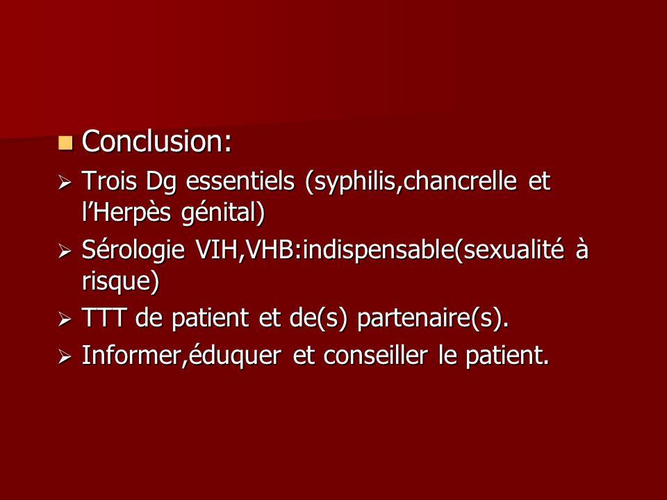 Conclusion: Conclusion: Trois Dg essentiels (syphilis,chancrelle et lHerpès génital) Trois Dg essentiels (syphilis,chancrelle et lHerpès génital) Séro