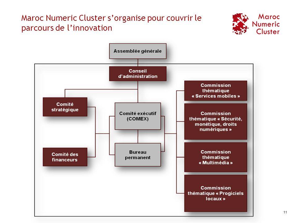 Maroc Numeric Cluster sorganise pour couvrir le parcours de linnovation 11