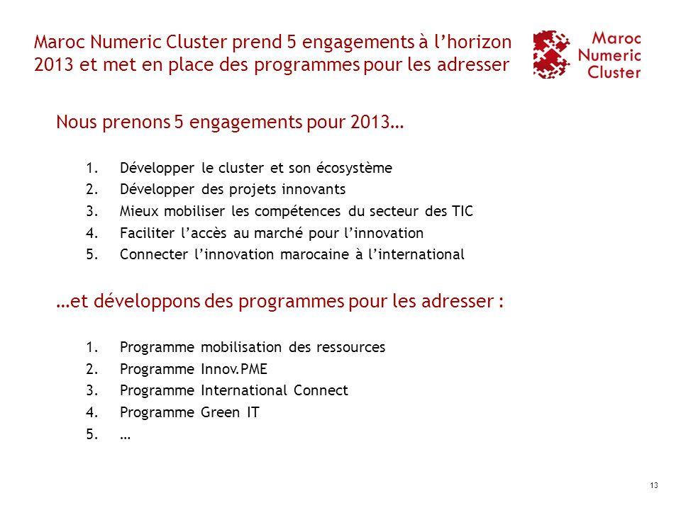 Maroc Numeric Cluster prend 5 engagements à lhorizon 2013 et met en place des programmes pour les adresser Nous prenons 5 engagements pour 2013… 1.Dév
