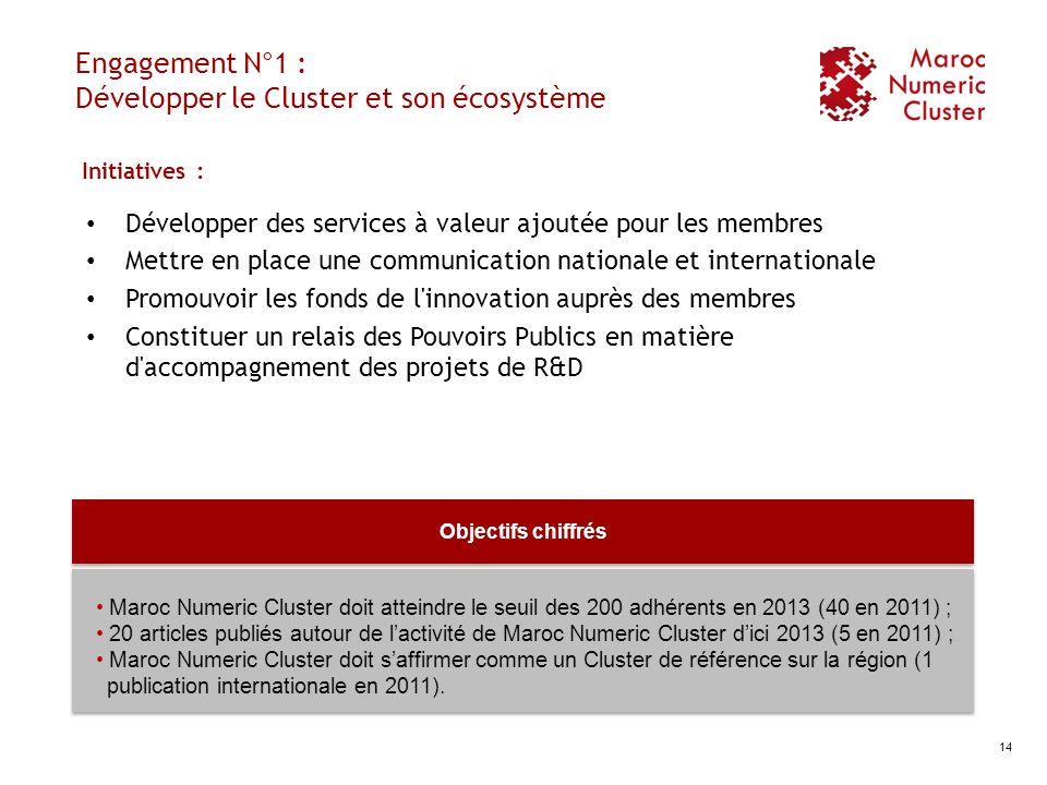 Engagement N°1 : Développer le Cluster et son écosystème Développer des services à valeur ajoutée pour les membres Mettre en place une communication n