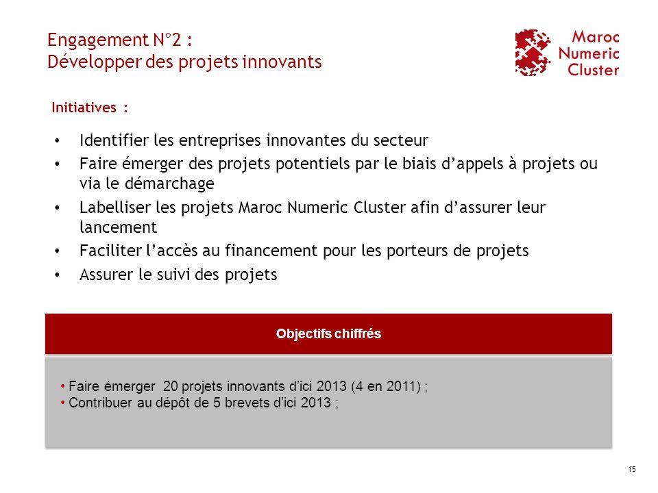 Engagement N°2 : Développer des projets innovants Identifier les entreprises innovantes du secteur Faire émerger des projets potentiels par le biais d